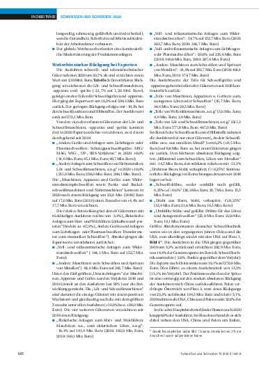 Ausgabe 9 (2021) Seite 600