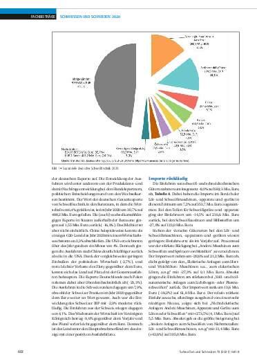 Ausgabe 9 (2021) Seite 602