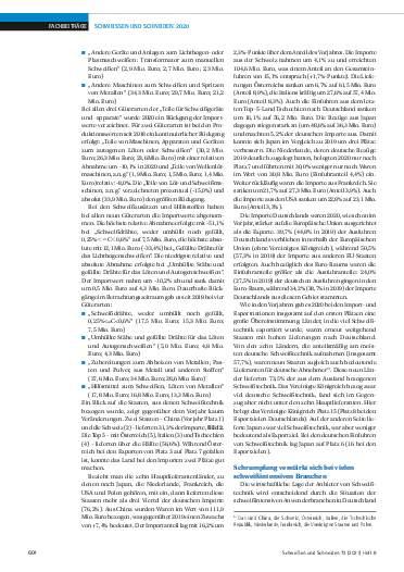 Ausgabe 9 (2021) Seite 604
