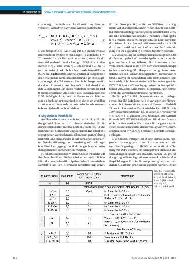Ausgabe 9 (2021) Seite 616