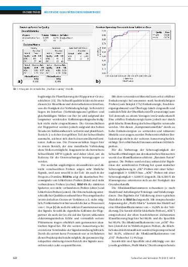 Ausgabe 9 (2021) Seite 622