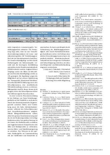 Ausgabe 9 (2021) Seite 634