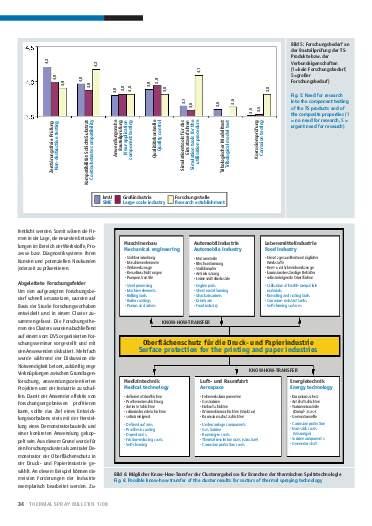 Ausgabe 1 (2008) Jahrgang 1 Seite 34