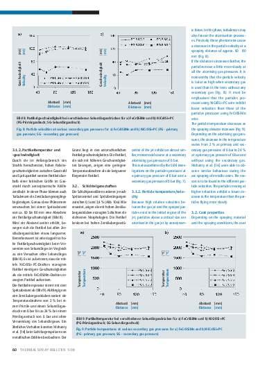 Ausgabe 1 (2008) Jahrgang 1 Page 60