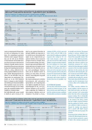 Ausgabe 1 (2009) Jahrgang 2 Seite 54
