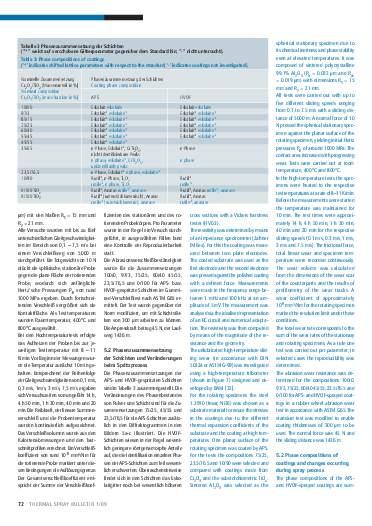 Ausgabe 1 (2009) Jahrgang 2 Page 72