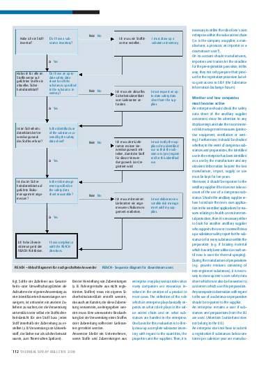 Ausgabe 2 (2008) Jahrgang 1 Seite 112