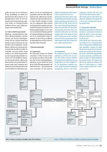 Ausgabe 2 (2008) Jahrgang 1 Seite 143