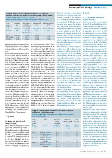 Ausgabe 2 (2009) Jahrgang 2 Seite 121
