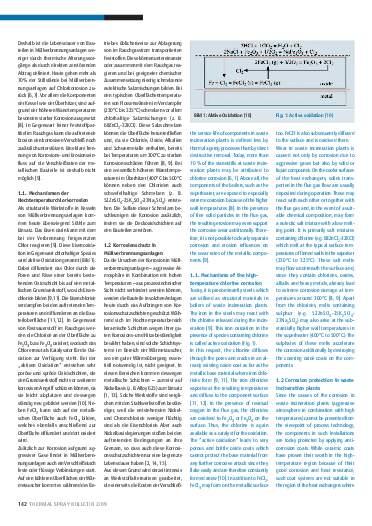 Ausgabe 2 (2009) Jahrgang 2 Seite 142