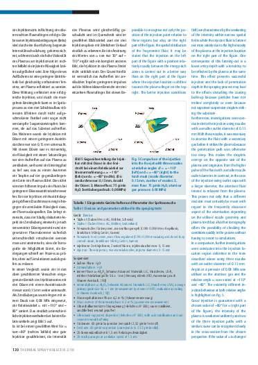 Ausgabe 2 (2010) Jahrgang 3 Page 120