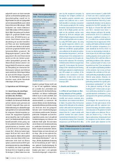 Ausgabe 2 (2010) Jahrgang 3 Page 130