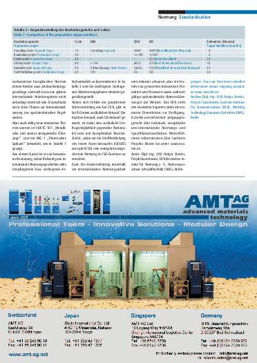 Ausgabe 2 (2010) Jahrgang 3 Seite 95
