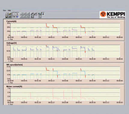 Was sorgt wie für Qualität: Überwachungssysteme in der Schweißtechnik