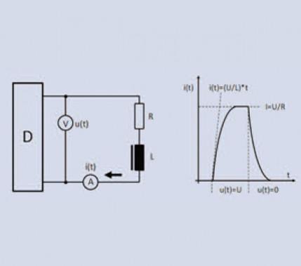 Auf das Wesentliche beschränkt: Grundlagen der Elektrotechnik für das Lichtbogenschweißen, Teil 2: Impedanzen sowie Reihen- und Prallelschaltung
