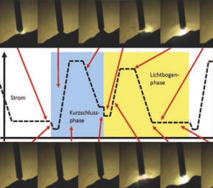 Stand der Technik: Grundlagen der Elektrotechnik für das Lichtbogenschweißen, Teil 5: Die Schweißstromquelle