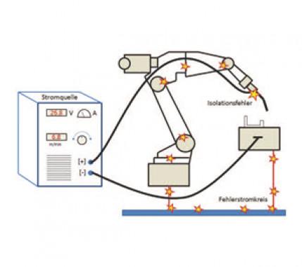 Sicher schweißen: Grundlagen der Elektrotechnik für das Lichtbogenschweißen