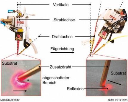 Neueste Entwicklungen: Laserstrahlfügen mit hoher Nahtoberflächenqualität