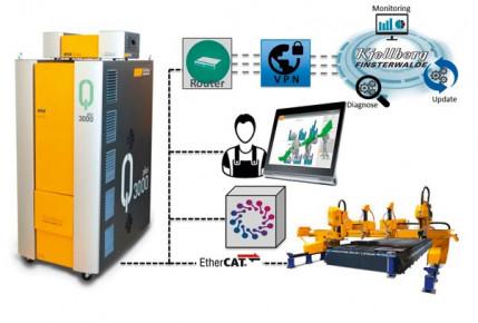 Die digitale Transformation schaffen: Der Mittelstand auf dem Weg zu