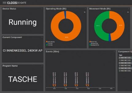 Vernetzte Schweißfertigung: Zentrale Datenerfassung und -verarbeitung bei Viessmann Berlin