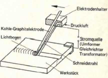 Hinweise für die Anwendung: Arbeitsanleitung zu Lichtbogen-Druckluftfugen mit Kohleelektrode an unlegierten Stählen