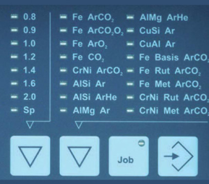 Ein Knopf für alle Fälle: Schweißstromquellen für das Lichtbogenschweißen – Bedienung, Kennzeichnung, Symbole