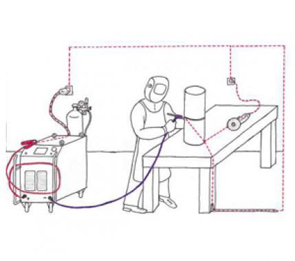 Argumente, Beispiele und Erfahrungen: Notwendigkeit der regelmäßigen Prüfung von Schweißstromquelle