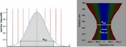 Prädiktion von Schweißparametern für das Elektronenstrahlschweißen und das Laserstrahlschweißen unter Vakuum durch Ersatzmodelle