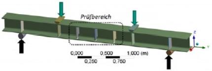Experimentelle und numerische Untersuchungen an mit dem hochfrequenten Hämmerverfahren behandelten Schweißverbindungen