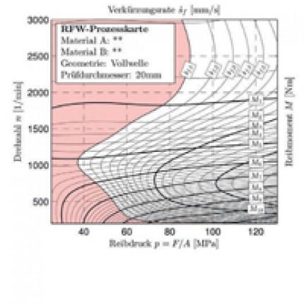 Simulative Entwicklung von Prozessparameterkarten für den Reibschweißprozess als neue, innovative Prozessparametrierungsform
