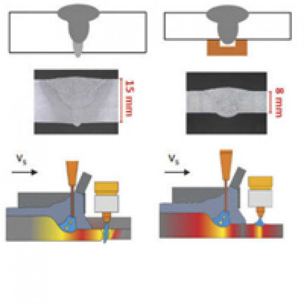 Möglichkeiten zur Steigerung der Wirtschaftlichkeit von Unterpulver-Eindrahtprozessen durch Plasmaunterstützung