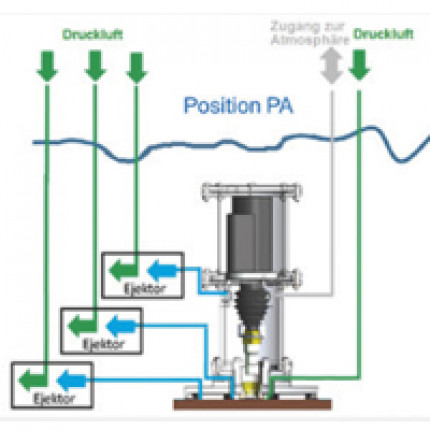 Optimierung des Tragverhaltens unter Wasser gefügter Bolzenschweißverbindungen großer Dimensionen für Reparatur- und Instandhaltungsmaßnahmen