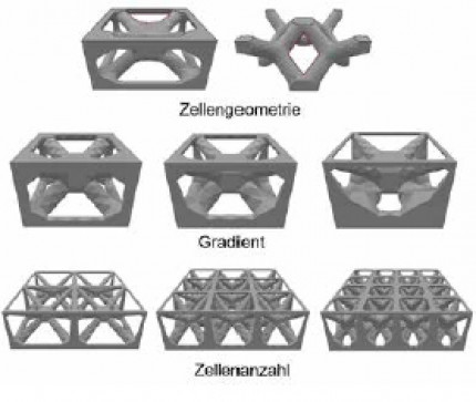 Additiv gefertigte Bauteile erfolgreich kleben – Teil 2: Konstruktive Maßnahmen zur Steigerung der Klebfestigkeit