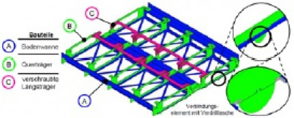 Remote-Laserstrahlschweißen von Lasche-Schlitz- Verbindungen aus Aluminiummehrschichtblech für ein kostengünstiges Batteriepackgehäuse