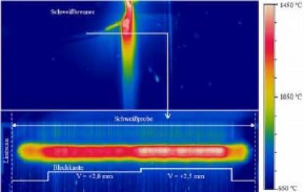 Zerstörungsfreie Qualitätsprüfung von MSGgeschweißten Kehlnähten mithilfe von Geometrie- und Temperatursensoren