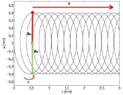 Laserstrahlfügen der Werkstoffpaarungen Aluminium/ Polyamid und Aluminium/Polyvinylchlorid