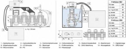 Qualifizierung eines Verfahrens zur Montage und vorspannkrafterhaltenden Sicherung von Schraubenverbindungen im Unterwasserbereich