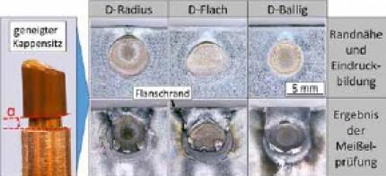 Reduzierung der Flanschbreiten beim Widerstandspunktschweißen durch Einsatz exzentrischer Elektrodenkappengeometrien