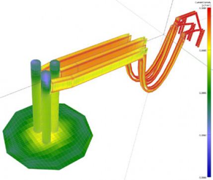 Die Besonderheiten des Kurzschlussversuchs an Drehstrom-Lichtbogenöfen