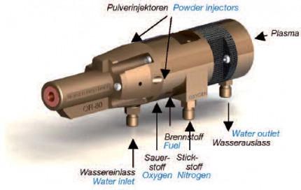 Thermisches Spritzen von Hartmetallbeschichtungenmittels Oxyfuel-Ionisierungsverfahren (Oxy-Fuel Ionizationprocess)