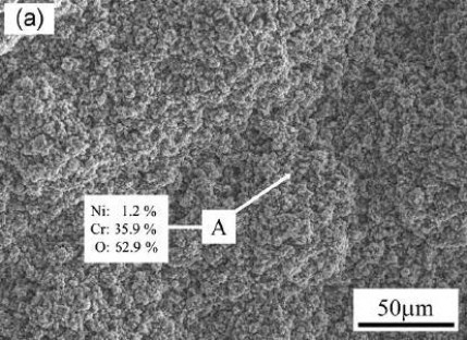 Verschleiß- und Hochtemperaturverhalten einerlichtbogengespritzten NiCrB-Schicht