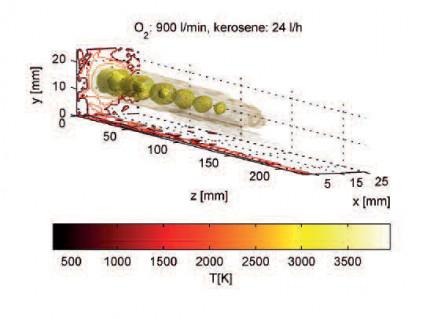 Simulation der Partikelflugbahn im HVOF-Strahlanhand der gemessenen Gasstrahltemperatur