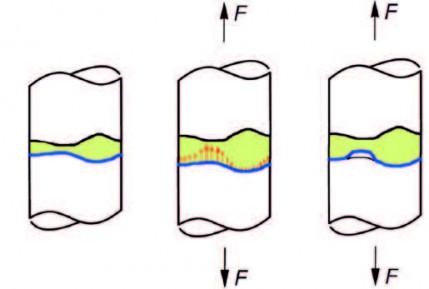 Untersuchung des Einflusses von Klebstoffenauf die Haftzugfestigkeit von Spritzschichten