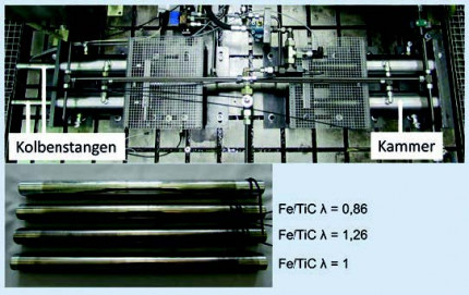 Iron-based, titanium-carbide-reinforced thermally sprayed coatings for hydraulic systems