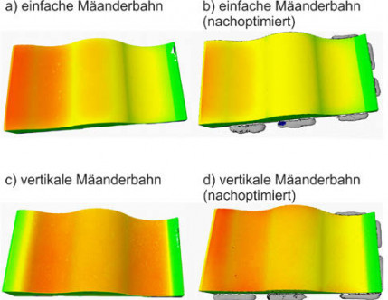 Untersuchung eines Verfahrens zur simulationsbasierten Optimierung von Roboterbahnen für das thermische Spritzen